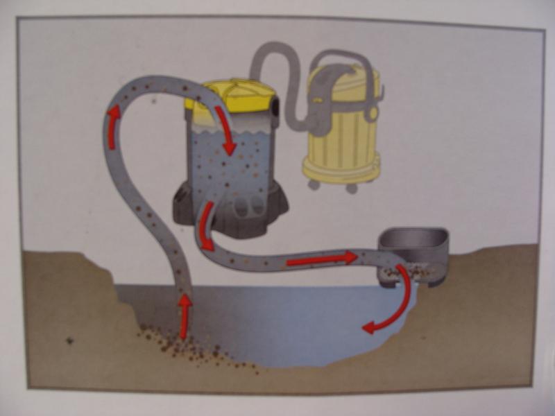 Schwimmbad und saunen page 640 for Gartenpool test 2016